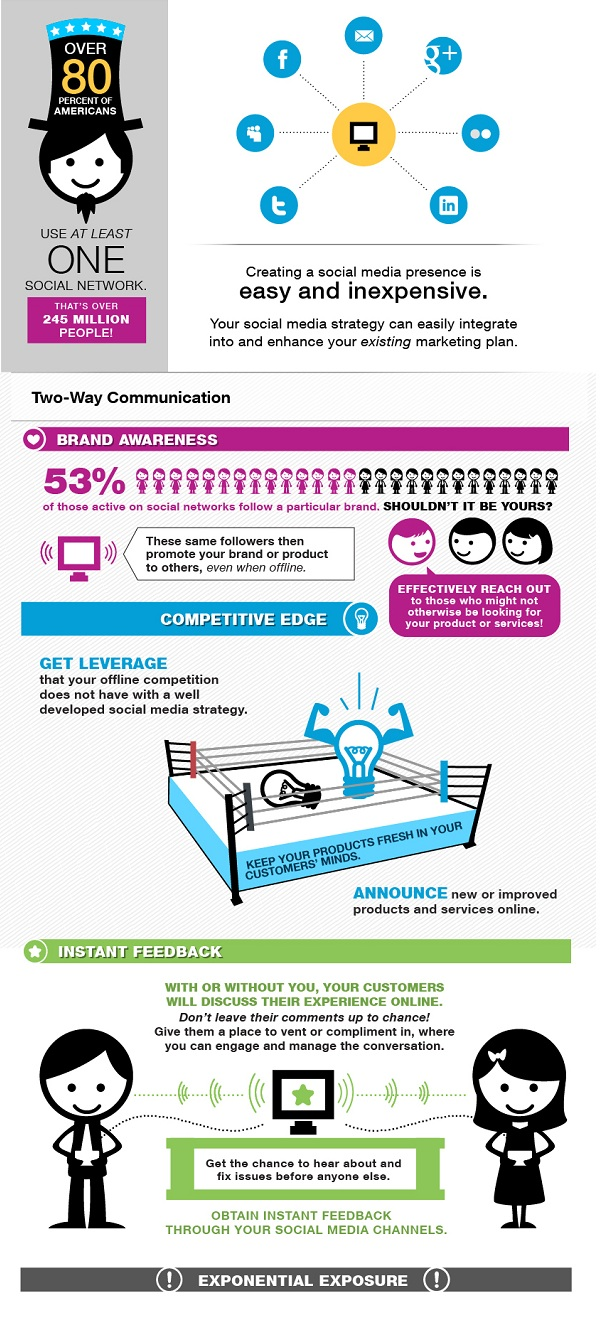 wix social media 2