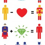 funny superhero  chart