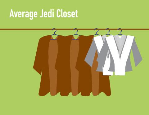 Jedi-closet-graph