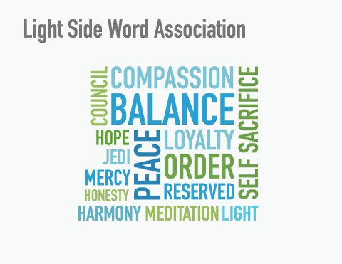Light-side-words