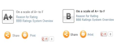 capcom bbb rating