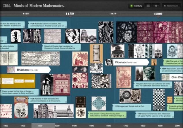 IBM math app