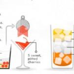 Social-Media-Cocktails-Zucerpunch