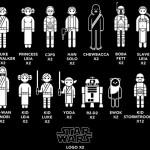 starwarsfamilydecals