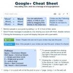 The Google+ Cheat Sheet