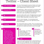 twitter cheat sheet