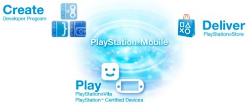 PlayStation mobile Image