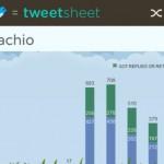 6 vizify pistachio