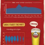 beer infographic 1