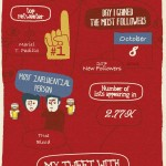 beer infographic 2