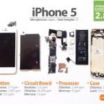 hazardous chemicals iphone 5