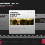 innovation timeline