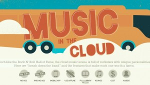 music-in-the-cloud_5086e657acd02