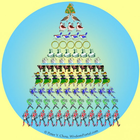 Origin Of 12 Days Of Christmas.12 Things You Didn T Know About The 12 Days Of Christmas