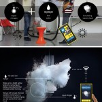 cloud-creating-chandilier-gagdet