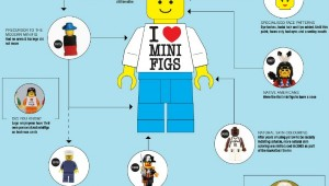 lego mini figurines