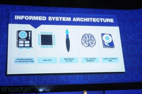 PlayStation 4 hardware specs graphic image