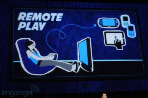PlayStation 4 remote play funtion image