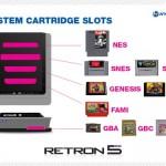 RetroN 5 system cartridge by Hyperkin image