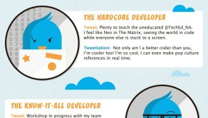 obnoxious-tweeters-infographic