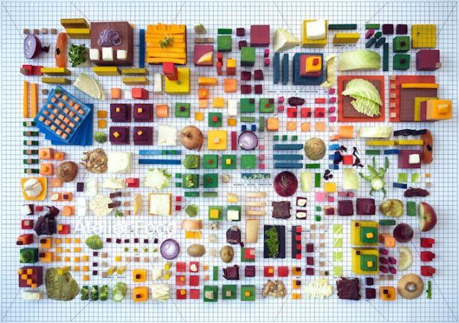 petter johansson atelier food 1