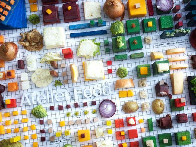 petter johansson atelier food 3