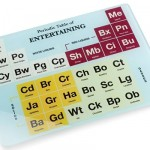 Periodic Table Glass Platter