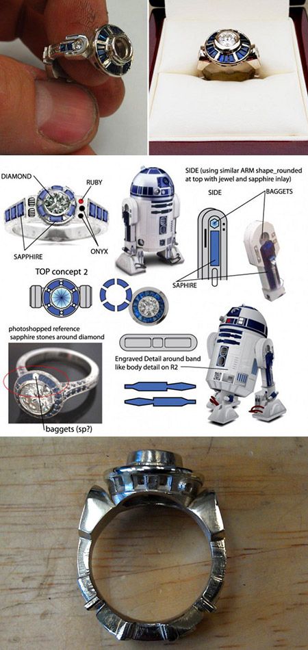 R2-D2 Style Ring