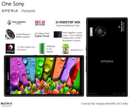 Sony i1 image