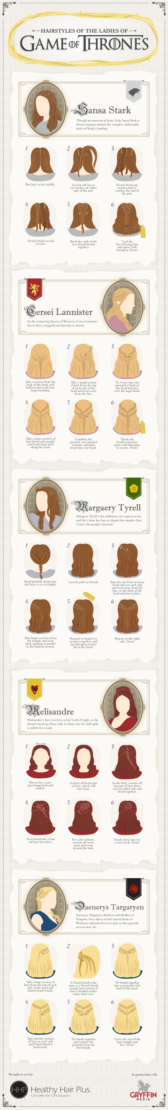 Hairstyles Of Game Of Thrones Infographic