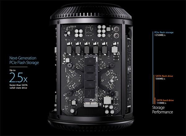 Mac Pro image