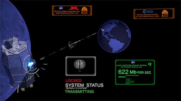 NASA Moon Laser image