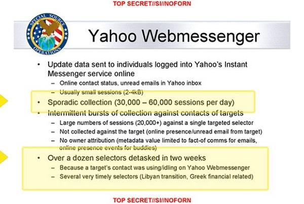 NSA Yahoo image