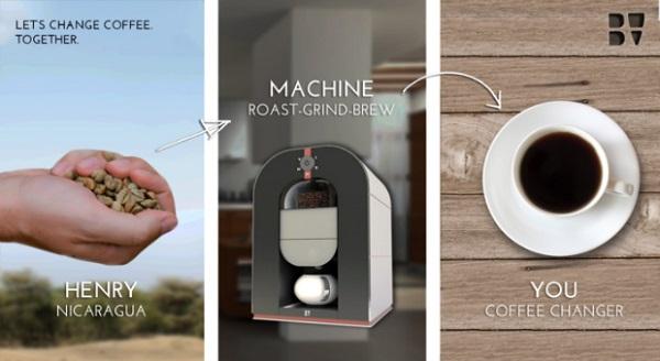 Bonadverde Coffee Changer image