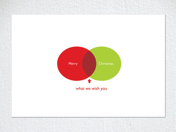 Merry Christmas Venn Diagram
