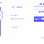 Remotte Google Glass Remote Control 3