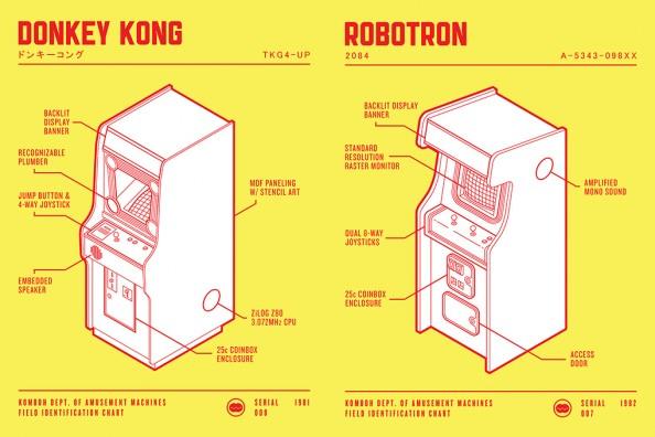 Donkey Kong vs Robtoron: 2084