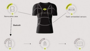Cityzen Smart Shirt Sensing Fabric Health Monitoring