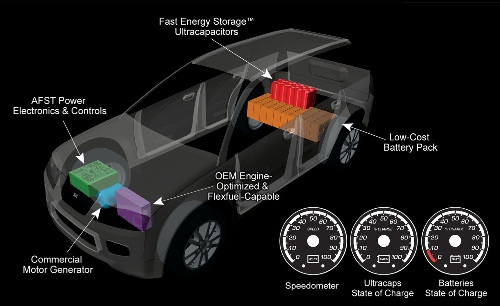 Hybrid car 2