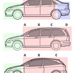 Hybrid car 3