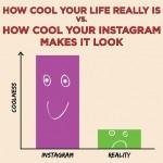 Instagram effect