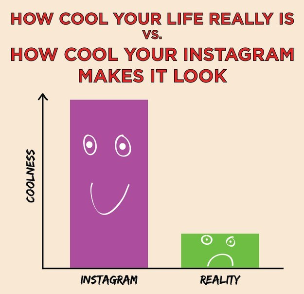 Instagram effect