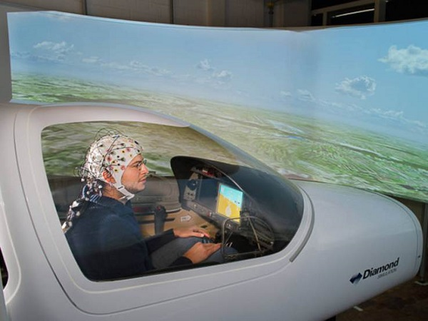 Mind Controlled Plane