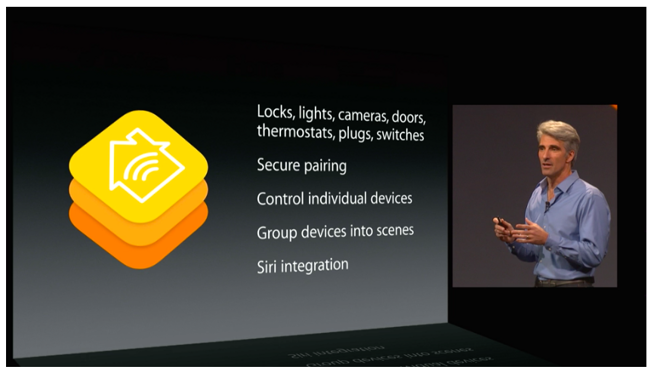 WWDC-2014-HomeKit