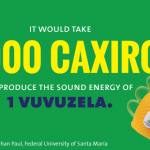 caxirolacard