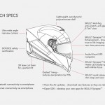 Smart-Motorcycle-Helmet1