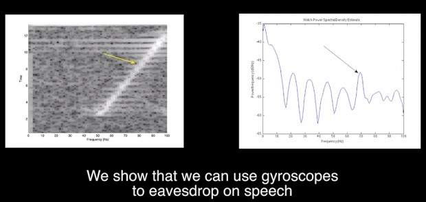gyroscope-as-microphone