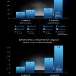 Alienware Graphics Amplifier 05