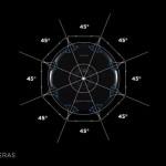 Samsung Project Beyond 3D 360-Degree Camera 2