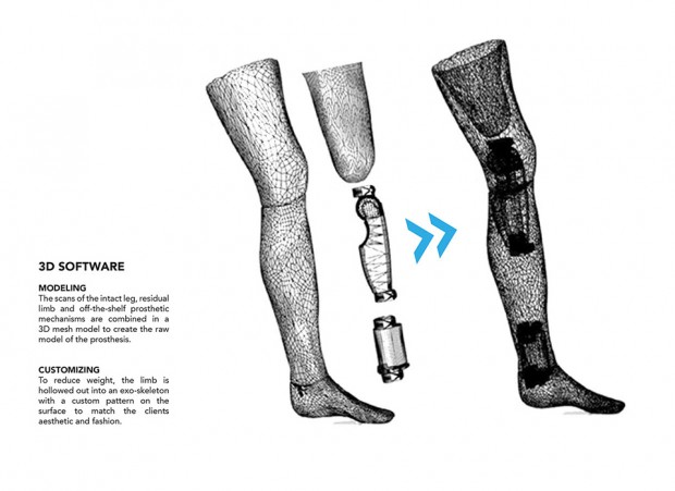 exo_3d_printed_prosthetic_leg 3